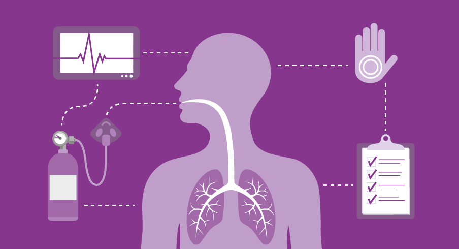 Project Integrate - COPD