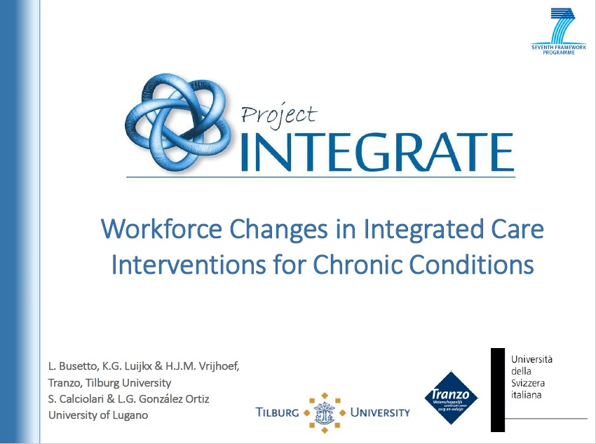 Workforce changes in Integrated Care interventions for chronic conditions